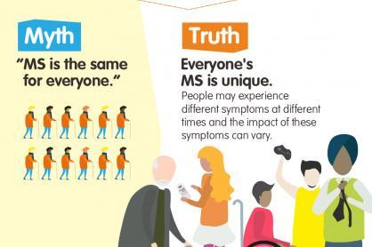 MS is voor iedereen uniek. Mensen kunnen verschillende symptomen op verschillende momenten ervaren. De impact van deze symptomen verschilt van persoon tot persoon.