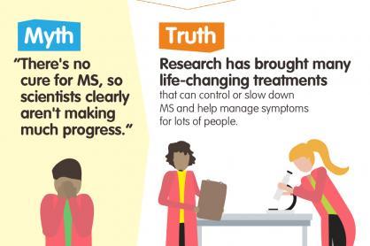 Onderzoek naar MS heeft al heel wat levensveranderende behandelingen opgebracht. Deze kunnen de controle over MS houden en de ziekte vertragen