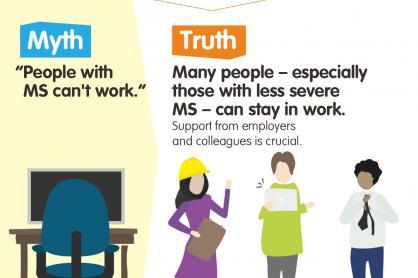 veel personen met MS kunnen mits ondersteuning van collega's en werkgever een job uitoefenen
