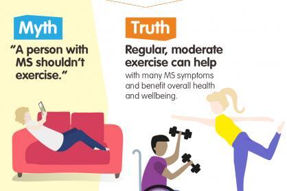 sporten is goed voor personen met MS. Het heeft positieve invloed op hun lichaam en welzijn.