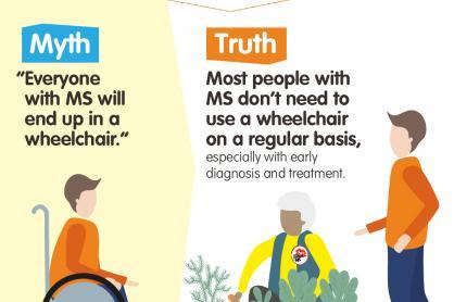 Niet iedere MS patiënt heeft een rolstoel nodig. Dit kan voorkomen worden wanneer de diagnose vroeg gesteld is en de behandeling vroeg kan beginnen.