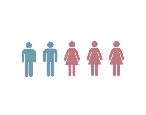 cijfers mannen vrouwen